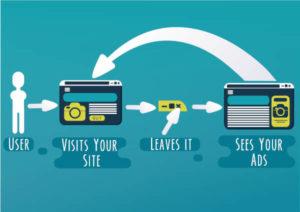SEA-Freelancer-Remarketing-Kampagne